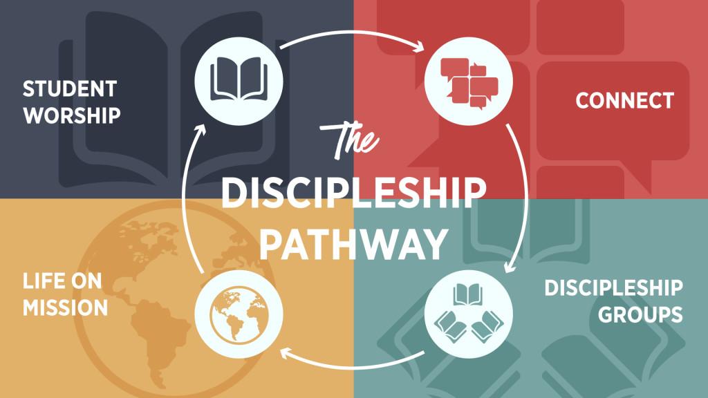 72938_DiscipleshipPathway_v2_040517